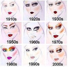 Makeup through the decades