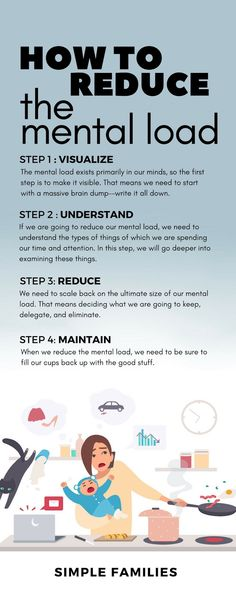 How to Reduce Your Mental Load