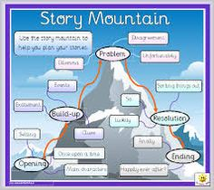 Image result for story mountain