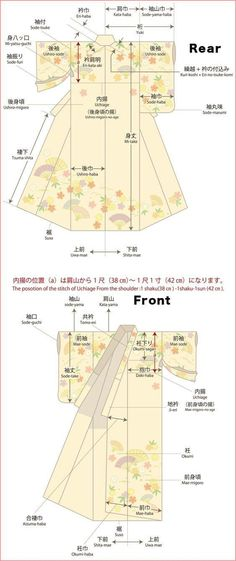 Dimensions of Kimono and Method of Indexing Japanese Costume, Japanese Kimono, Japanese Outfits, Japanese Fashion, How To Make Kimono, Kimono Tradicional, Clothing Patterns, Sewing Patterns, Furisode Kimono