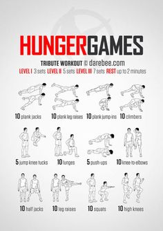 Tribute workout/ Hunger Games