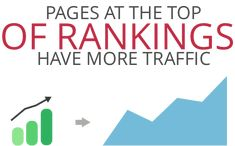 Free Website Traffic Exchange | RankBoostup Website Hits, First Website, Analytics Dashboard, Selling Photos, Bounce Rate, Extra Money, Read More, Things That Bounce, Positivity
