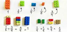 Lego is not for playtime only anymore. Here is a cool Lego idea - you can use LEGO To Explain Math To Children Easily . It includes fractions, squares . Build Math, Lego Blocks, Math Fractions, Teaching Fractions, Multiplication Squares, 3rd Grade Fractions, Math Manipulatives, Basic Math, Teaching