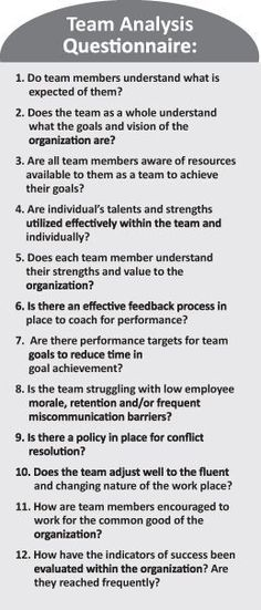 Performance Coaching [RfQ] - Team Building Questionnaire to reflect on or prepare for the experience Change Management, Business Management, Business Planning, Building Management, Management Tips, Leadership Development, Leadership Quotes, Professional Development, Leadership Activities