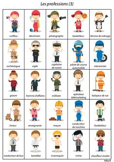 French Verbs, French Grammar, French Phrases, French Language Lessons, French Language Learning, French Teaching Resources, Teaching French, Study French, Learn French