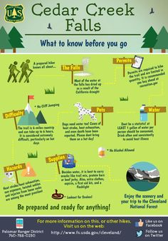 Cedar Creek Falls Infographic Showing Know Before you Go Information