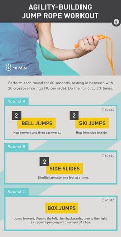 Agility Jump Rope Workout  #fitness #cardio