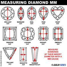 ► ► Diamond MM to Carat Weight Conversion Chart! Diamond Cut Chart, Diamond Cuts, Shape Chart, Diamond Guide, Jewelry Design Drawing, Jewellery Sketches, Diamond Sizes, Jewelry Tools, Form