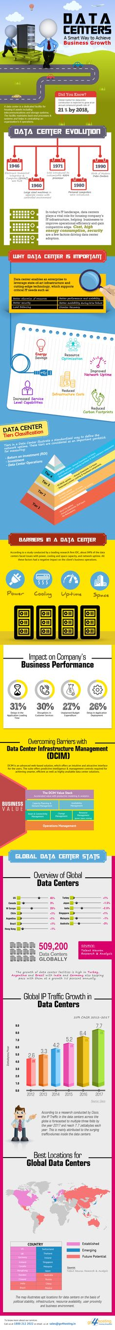 In this competitive business landscape, enterprises are striving to streamline their operations while protecting their mission critical data and applications in a secured environment. In this light, data centers are acting as a game changer. By leveraging the IT infrastructure of a robust data center, companies can enjoy greater efficiency, flexibility, and allocate their resources optimally across entire organizational structure. This Infographic by Go4Hosting throws siome light on the…
