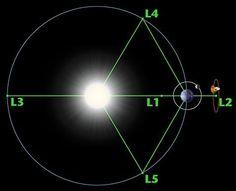 Earth's Orbit Around The Sun by Matt Williams on November 21, 2014