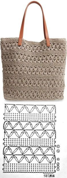 Crochet handbags 624241198338488036 - Bolsa de crochê Summer Bag ⋆ De Frente Para O Mar, Source by acapgui Crochet Tote, Crochet Handbags, Crochet Purses, Crochet Crafts, Crochet Stitches, Crochet Patterns, Crochet Projects, Knitting Patterns, Crochet Diagram