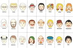 My Spanish Teacher » Games for Learning – Guess Who...I loved this game as a kid...I am totally making these games boards for this summer or shopping some garage sales to find old ones!