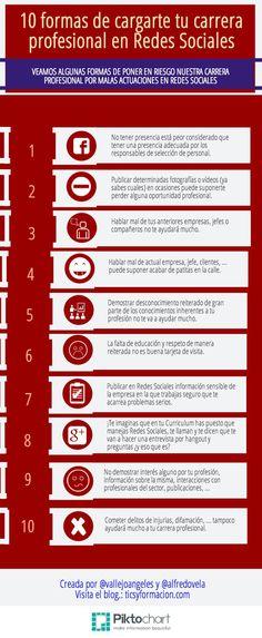 10 formas de cargarte tu carrera profesional en Redes Sociales