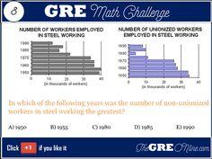 GRE Math Challenge Question- theGREonline.com
