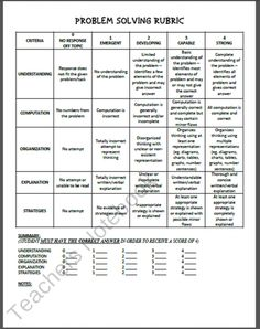 Math problem solving rubric from on teachersnotebook Math Story Problems, Math Problem Solving, Solving Equations, Elementary Education, Kids Education, Teacher Pay Teachers, Education Quotes, Educational Technology, Student Work