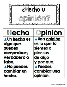 Fact or Opinion in Spanish. Hecho u opinion. Opinion writing unit in Spanish. Escritura.