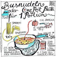 Busnudeln oder One-Pot-Pasta *vegan One Pot Pasta, Sketch Notes, Food Journal, Smash Book, Food Illustrations, Zine, Coloring Books, Food And Drink, Doodles