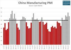 China manufacturing PMI Jan 2017 markit