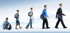 College To Corporate Journey    There comes a day when the happening campus life officially comes to an end and you enter the Corporate...
