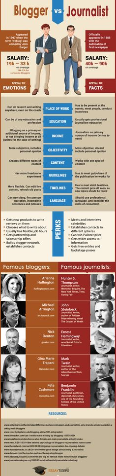 Blogger vs Journalist: The Ultimate Debate Solved #infographic