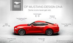 Ford Explains Why the 2015 Mustang Remains a True Mustang in Interactive Graphic