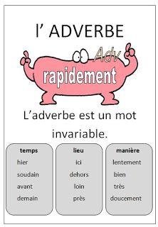 l'adverbe