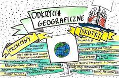 historia, visual thinking, rysnotki Aa School, School Notes, Back To School, Children, Kids, Homeschool, Education, History, Study