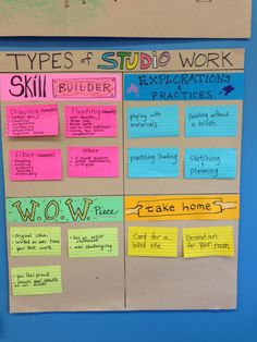 Poster for types of studio work that is happening in my classroom at any given time. Students have a choice of what type of work they do each day. A WOW piece is a showcase piece that is worked on over time.