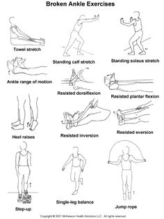 Broken Ankle Exercises: Illustration -- Definitely can't jumprope for awhile! Ankle Rehab Exercises, Ankle Strengthening Exercises, Foot Exercises, Physical Therapy Exercises, Ankle Stretches, Sprained Ankle Exercises, Flexibility Exercises, Ankle Mobility Exercises, Ankle Sprain Recovery