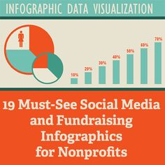 Nonprofit Tech for Good | 19 Must See Social Media and Fundraising Infographics for Nonprofits. | Without a doubt, 2013 was the year of visual content — particularly infographics. With tens of millions of brands now tweeting, posting, and sharing content online on a daily basis, to get yo…