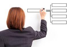 9 passos que vão ajudar você a concluir tarefas importantes com maior facilidade - Notícias - Carreira - Administradores.com