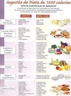 Tabela da dieta dos pontos gratis em pdf