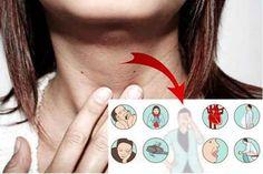 Adevărul din spatele tiroidei pe care nici un endocrinolog nu vi-l spune! Thyroid, Metabolism, Natural Remedies, Diy And Crafts, The Cure, Health Fitness, Medicine, Diet, Thyroid Gland
