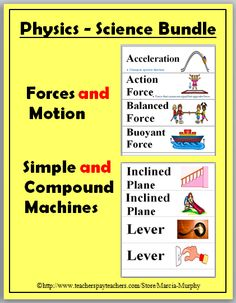 Physics Word Wall Cards BUNDLE (Forces & Motion and Simple Machines)