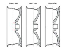 Wheel offset described in plain english.  There are also example pictures on VW MK6 GTIs as well.