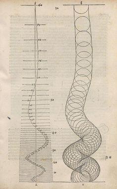Duerer Underweysung der Messung 093 - Category:Underweysung der Messung - Wikimedia Commons