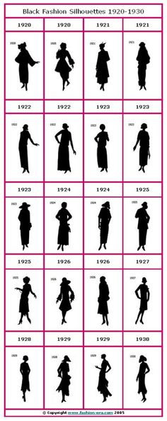Blacked out stencil timeline of fashion history 1920-1930.