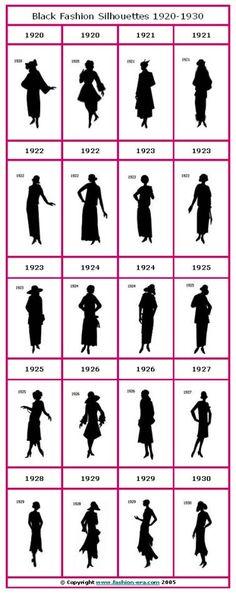 Black Fashion Silhouettes 1920-1930