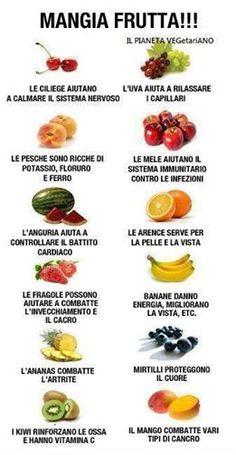 Eat more fruit! :)