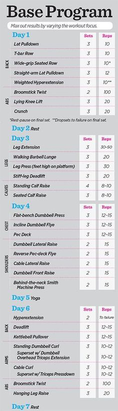 12 Weeks to a Competition Body Training Plan   Muscle & Fitness