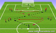 Best football training football exercises for youth,private soccer training drills soccer coaches near me,soccer practice video youth soccer drills Soccer Shooting Drills, Football Drills, Football Soccer, Soccer Training Program, Soccer Coaching, Training Programs, Top Soccer, Youth Soccer, Soccer Stuff