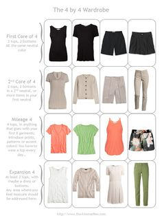 The 4 by 4 Wardrobe by The Vivienne Files