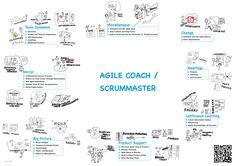 Tasks of an Agile Coach/ScrumMaster