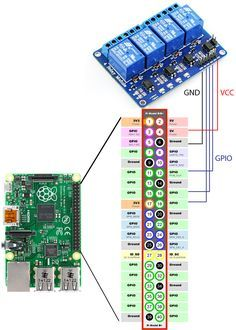 How to connect relay to Raspberry PI, connection scheme. Remote lights, web remote sockets, remote garage door, home automation