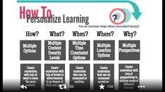 Como?  Personalizando el aprendizaje