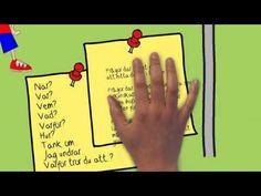 Läsförståelsestrategi - att ställa frågor