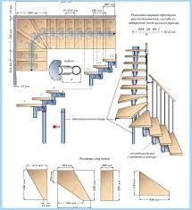 Bilderesultat for ширина лестницы в частном доме