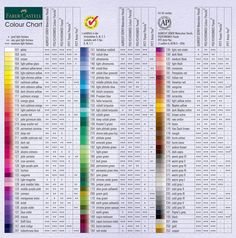 Faber Castell Coloured Pencil Chart