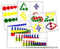 Knobless Cylinder Comparison Cards에 대한 이미지 검색결과