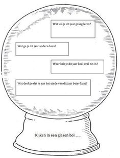 Looking through a glass globe 1st Day Of School, Beginning Of The School Year, School Teacher, Primary School, Classroom Organisation, Teacher Inspiration, Creative Teaching, Glass Globe, Seo